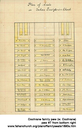 Fahan Presbyterian Church, 1890's family seat plan